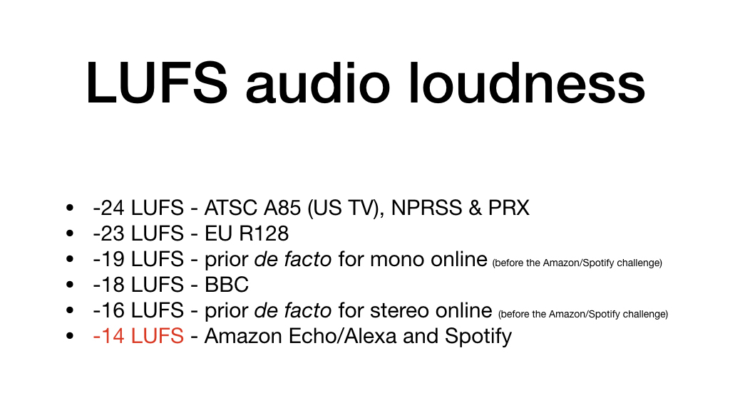 LUFS audio standards update for May 2018 34