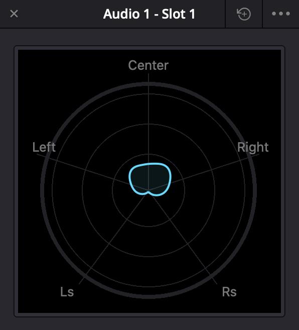 Loudness Analyzer Signal Path