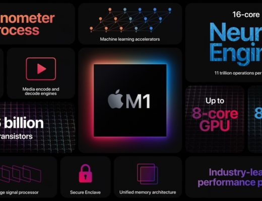 Apple introduces new Macs with Apple Silicon 12