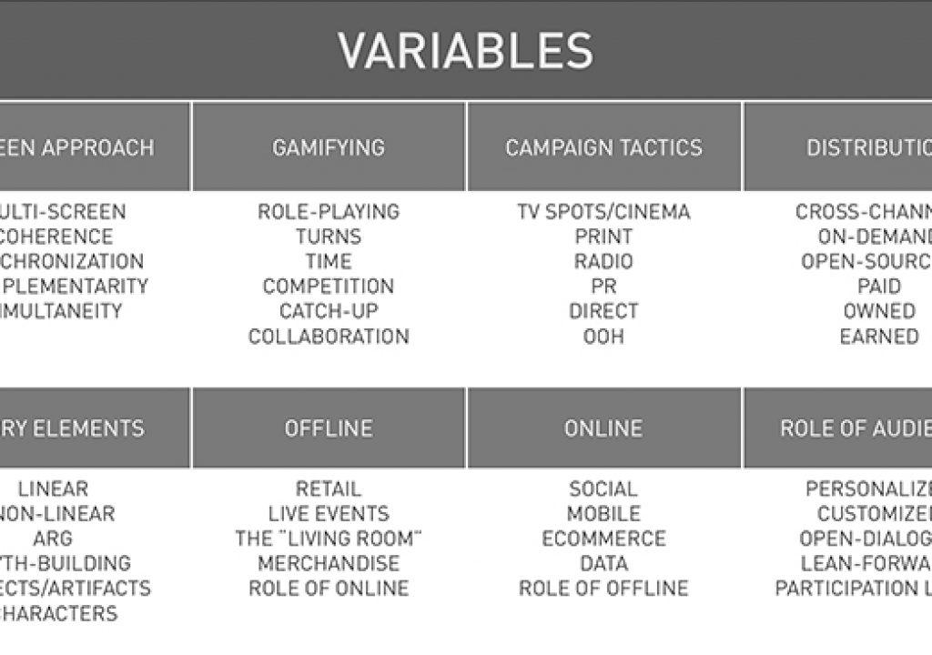 MD_Variables.jpg