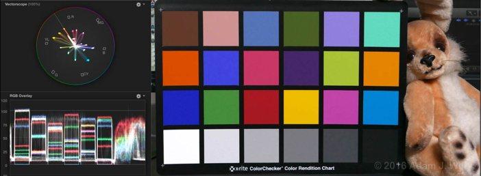 ColorChecker on 'scopes
