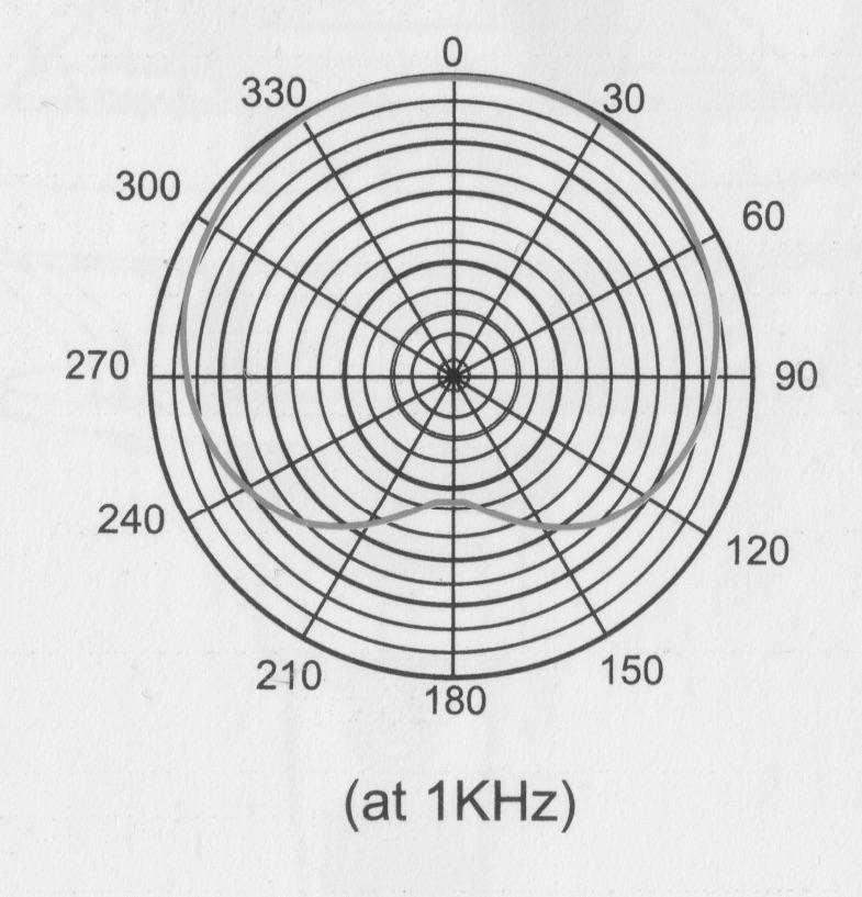 Review: Maono PM500 large-diaphragm condenser studio microphone 22