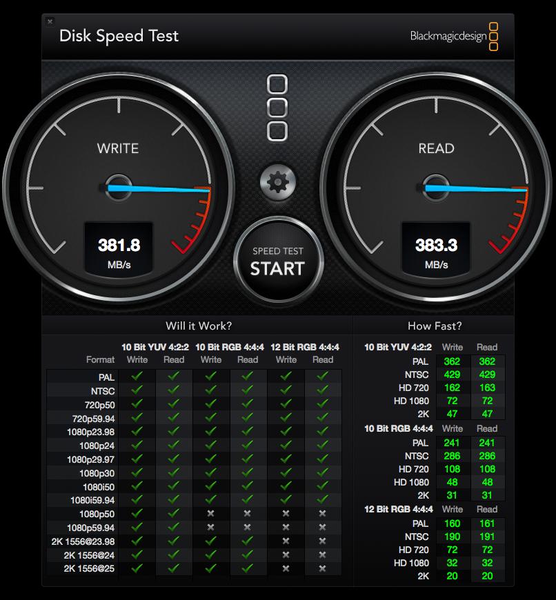 PSZ-RA4T_DiskSpeedTest