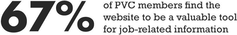 PVC-Section-5.3