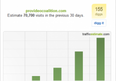 TrafficEstimate.com Shows PVC Fastest Growing Video Site