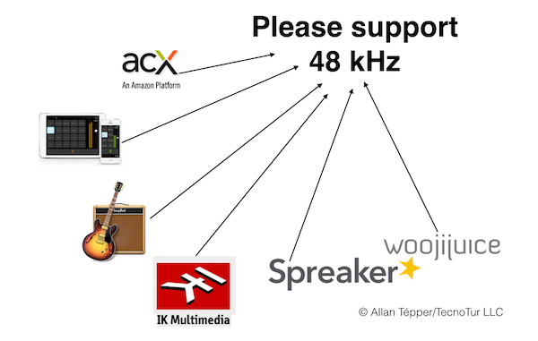 Please support 48 kHz