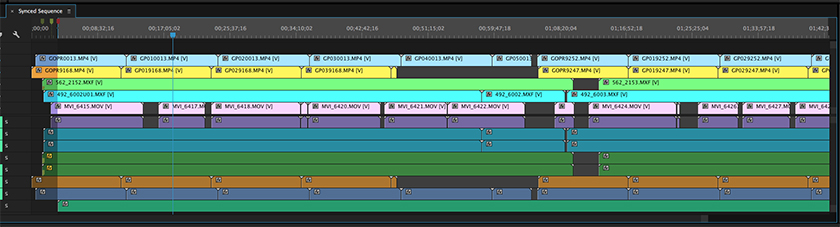 PremierePro Sequence synced