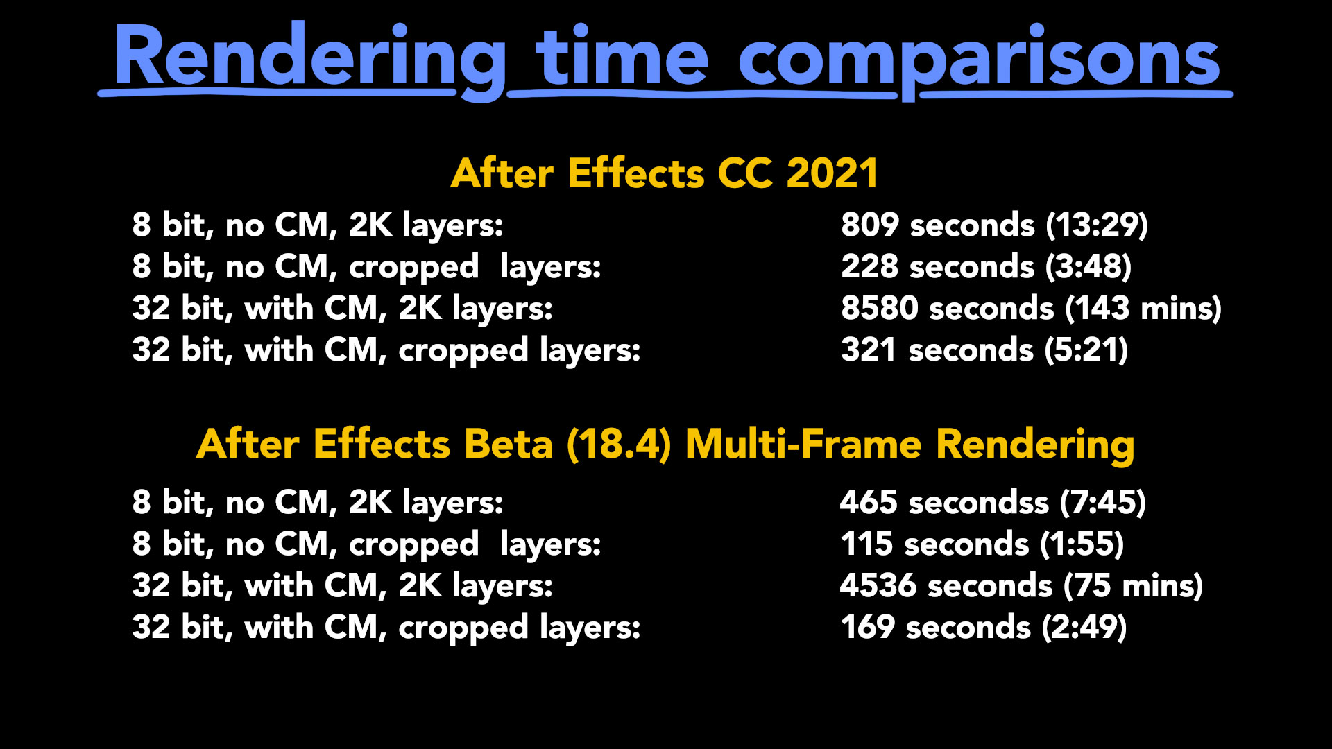 After Effects: Making a composition render 70 x faster 7