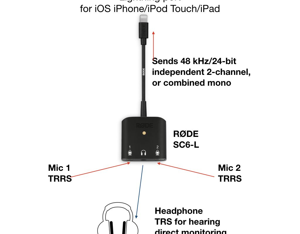 RØDE SC6-L: a game-changer for compact 2-track recording on iOS devices 11