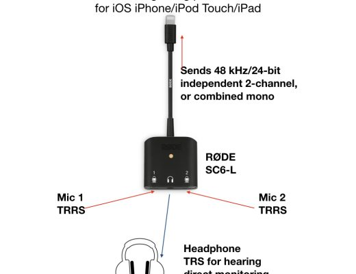RØDE SC6-L: a game-changer for compact 2-track recording on iOS devices 7