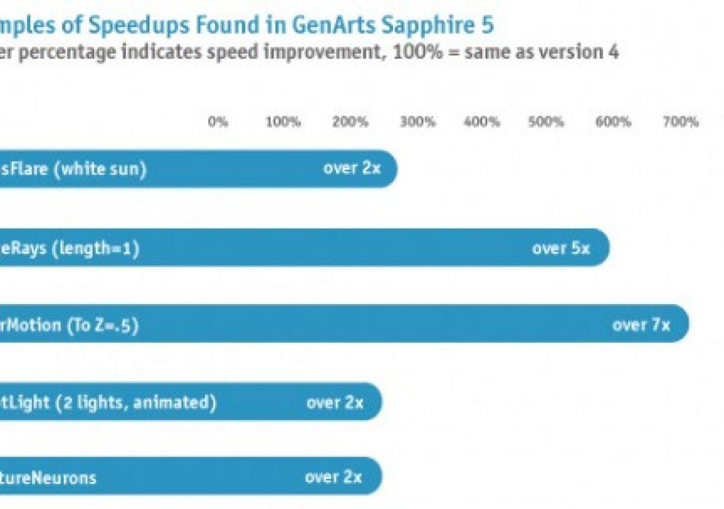 Sapphirev5-SpeedGraph_thumb.jpg
