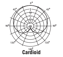satellite-cardioid
