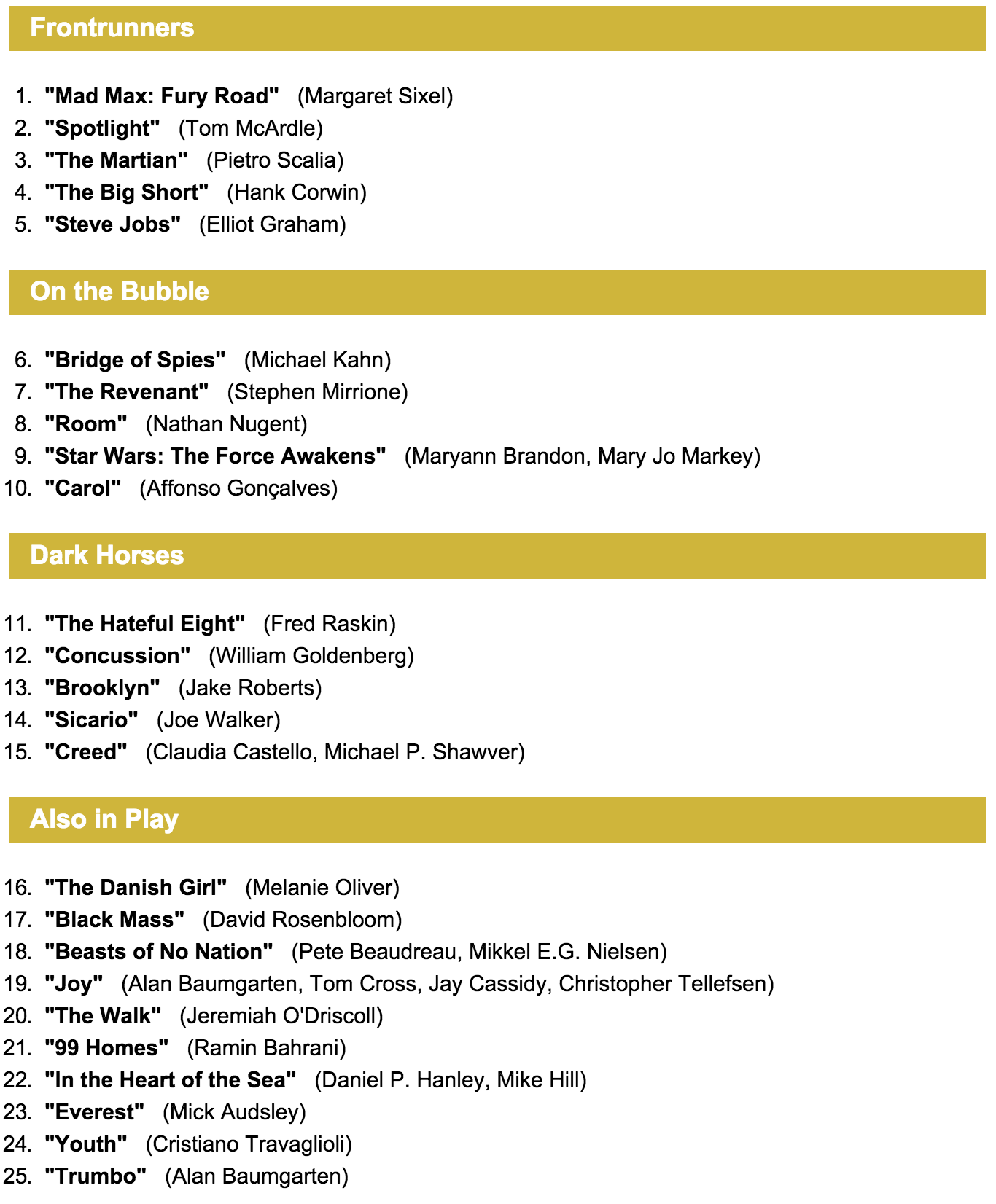 VARIETY BEST EDITING OSCAR PREDICTIONS - Your opinion? 11