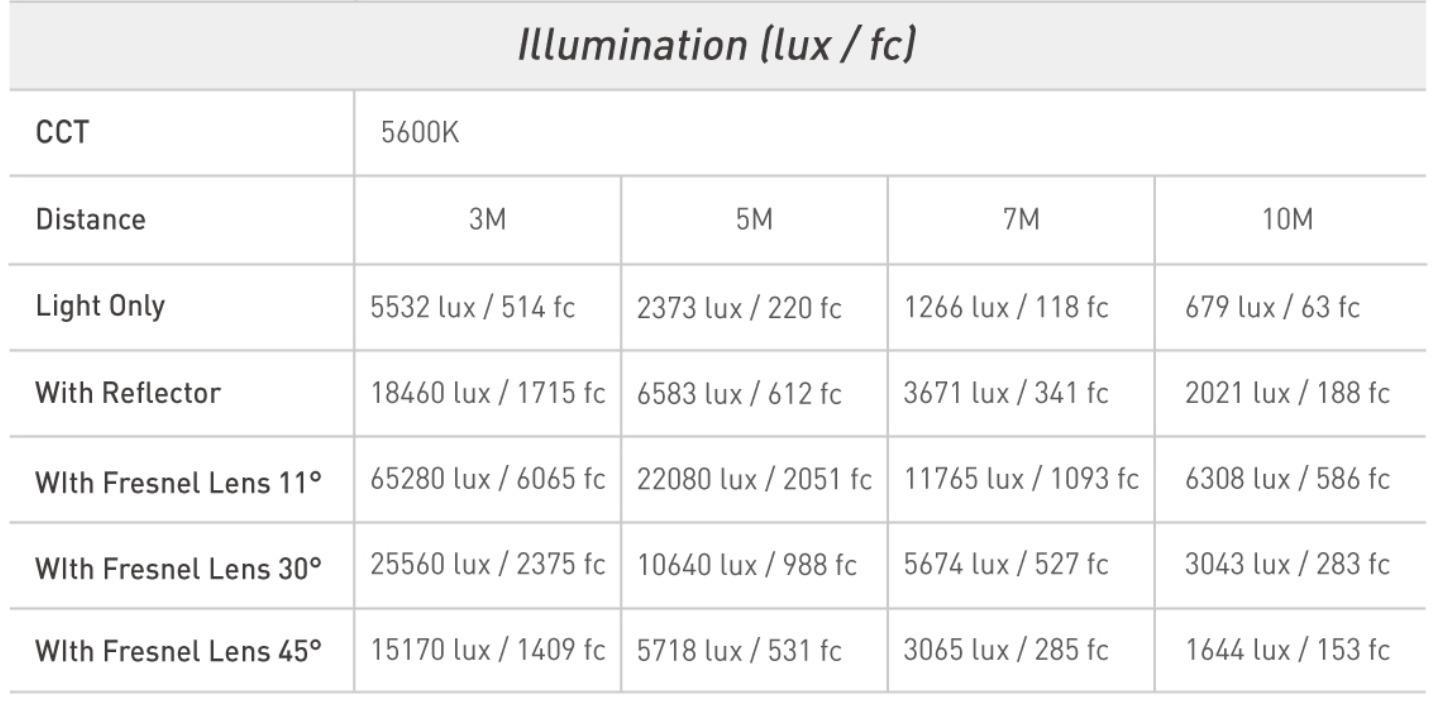 NANLUX EVOKE 1200 LED SPOTLIGHT ANNOUNCED 9