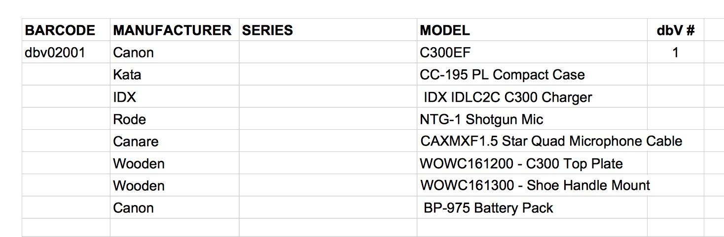 Doug Bates gear list