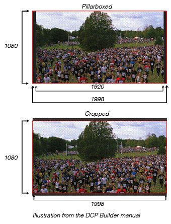 DCP 2K aspect ratios