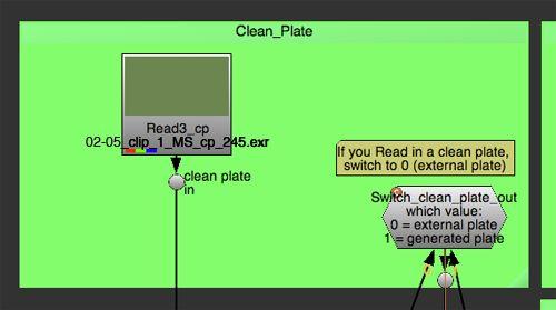 clean plate input