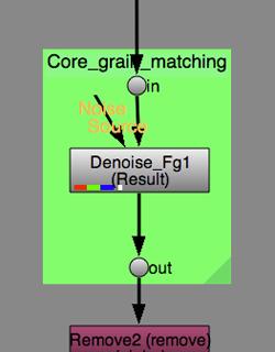 core grain matching section