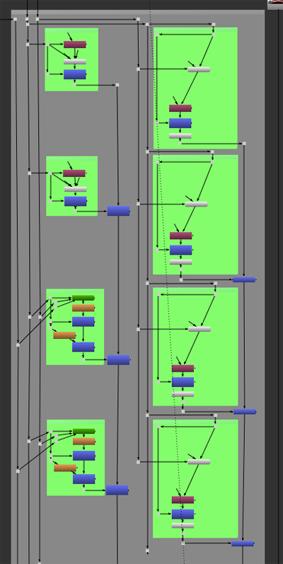 Edge section node tree