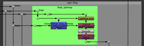 Lightwrap section