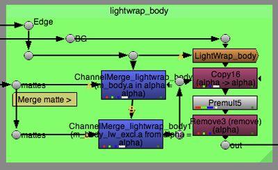 lightwrap exclusion node tree