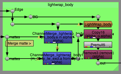 lightwrap exclusion node tree