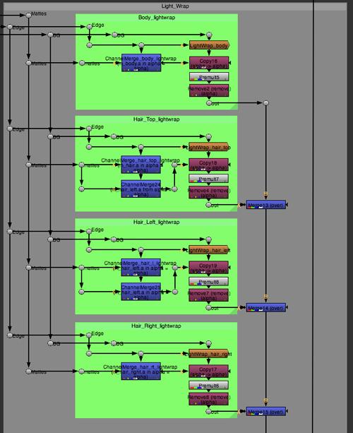 lightwrap node tree