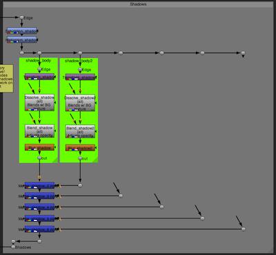 complete shadows node tree