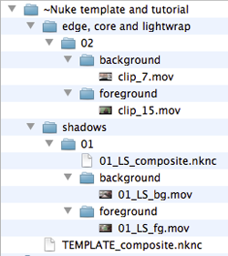Tutorial file directory