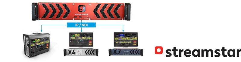 Streamstar to add NewTek NDI integration + JVC control 4