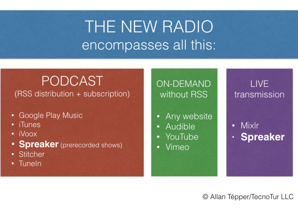 Spreaker makes improvements & merges with Blog Talk Radio 5