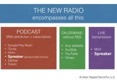 Spreaker makes improvements & merges with Blog Talk Radio