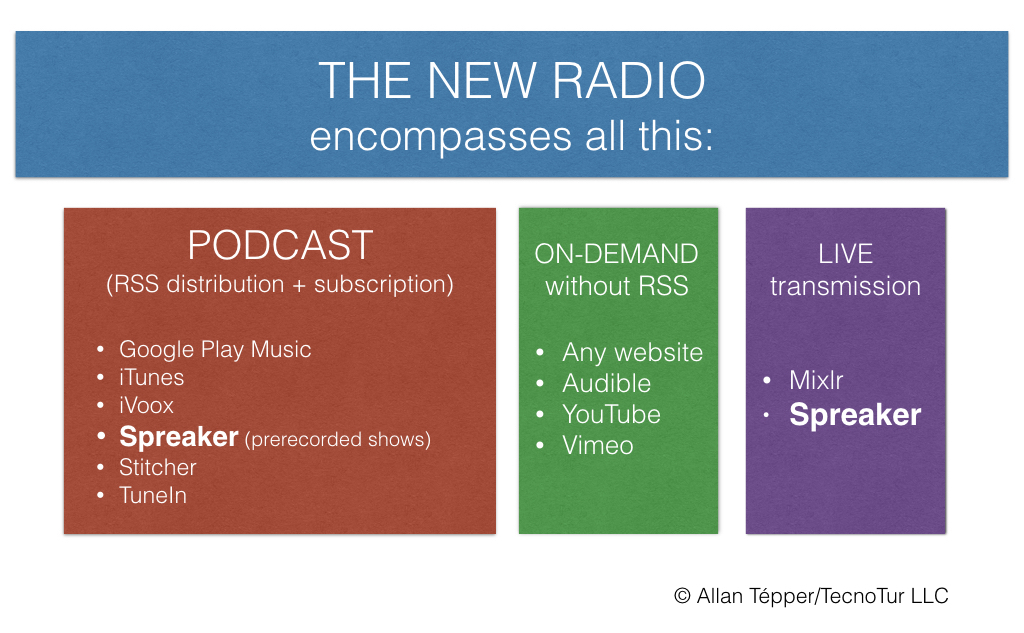 Spreaker makes improvements & merges with Blog Talk Radio 30