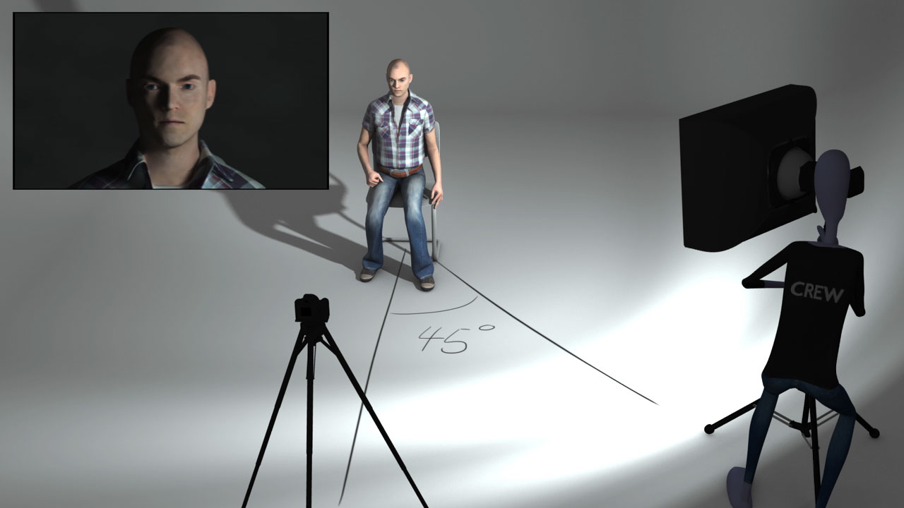 Learn classic 3 point lighting in 10 minutes (for free) 2