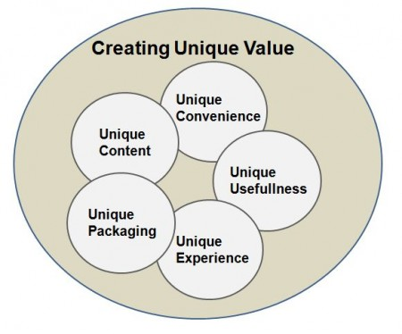 Five ways to build Unique Value for paid digital content 3