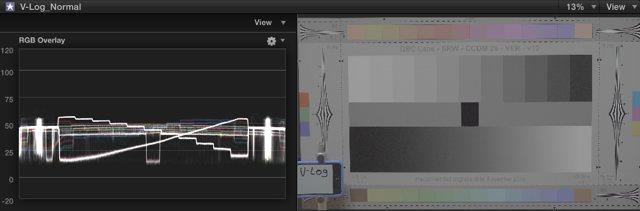 Cine-ChromaDuMonde in V-Log-L log encoding