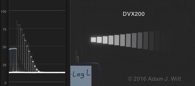 DVX200 V-Log L on WFM