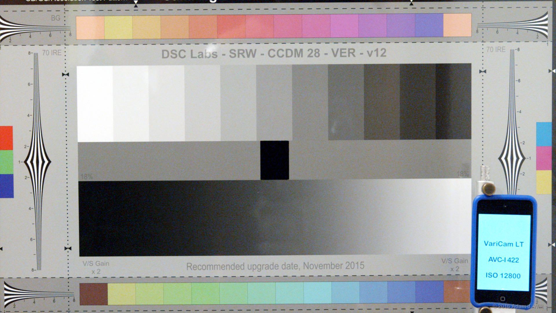 ISO 12800, base ISO 5000