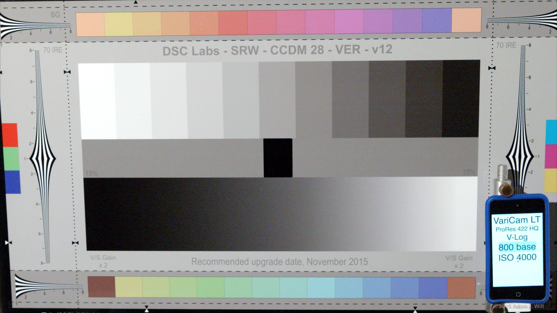 ISO 4000, base ISO 800