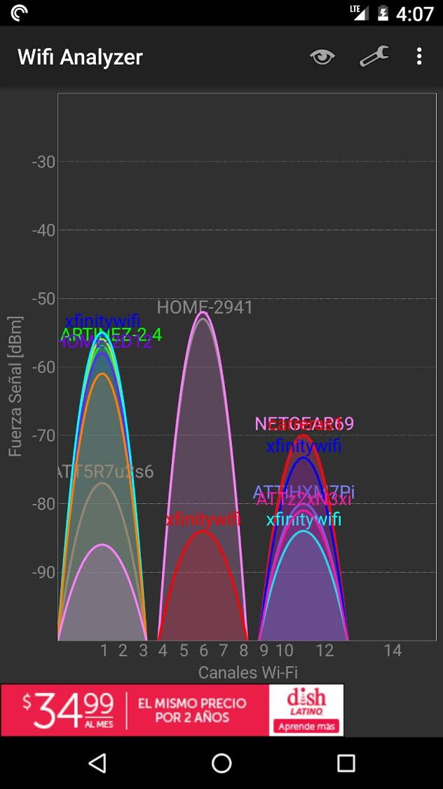 WiFi Analyzer snapshot