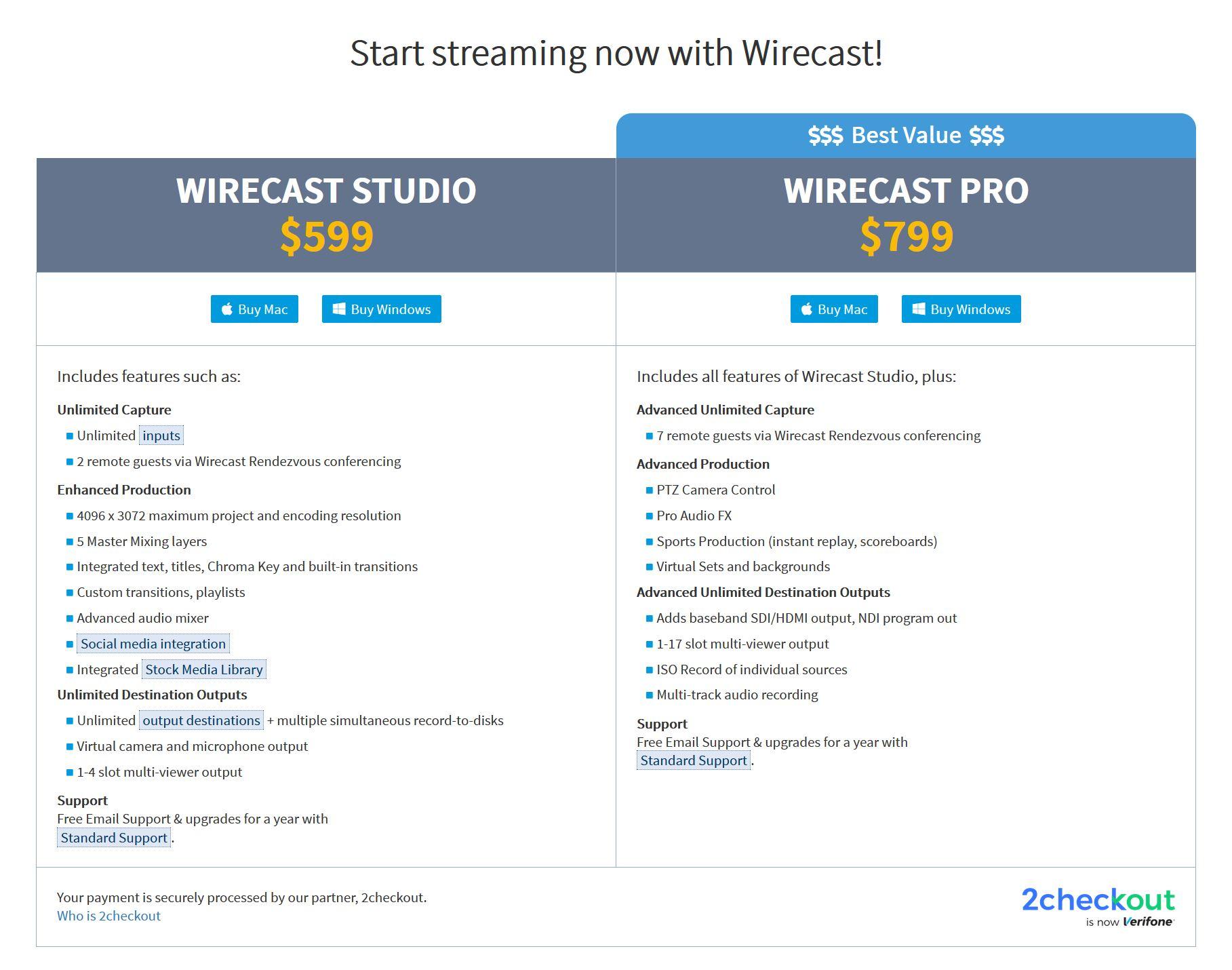 Wirecast 14 Pro vs Studio