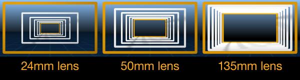 ZWAR_PVC_LensAndPerspective.jpg