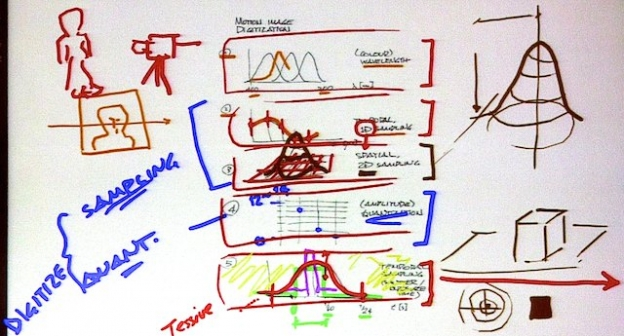 HPA Tech Retreat: Charles Poynton on High[er] Frame Rates 11