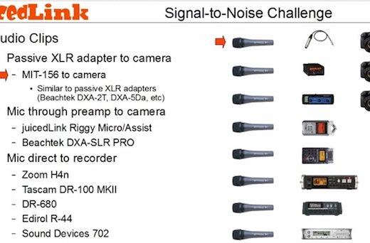 JuicedLink takes our dynamic mic challenge even further, to a full range of audio tests 10