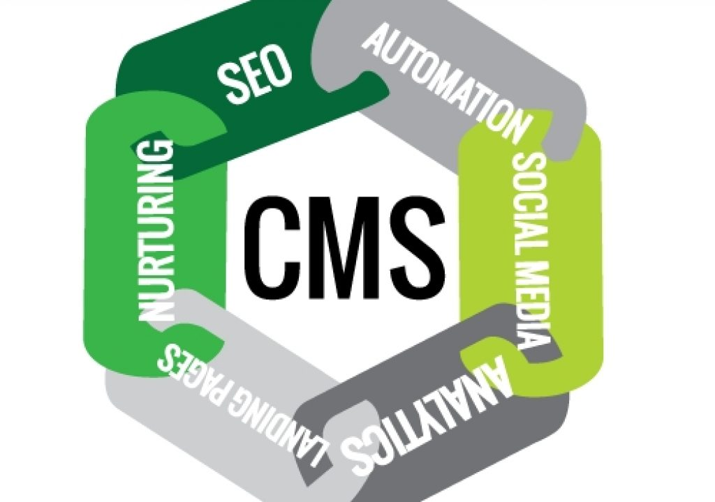 5 Reasons to Add CMS to Your Marketing Technology Mix 5