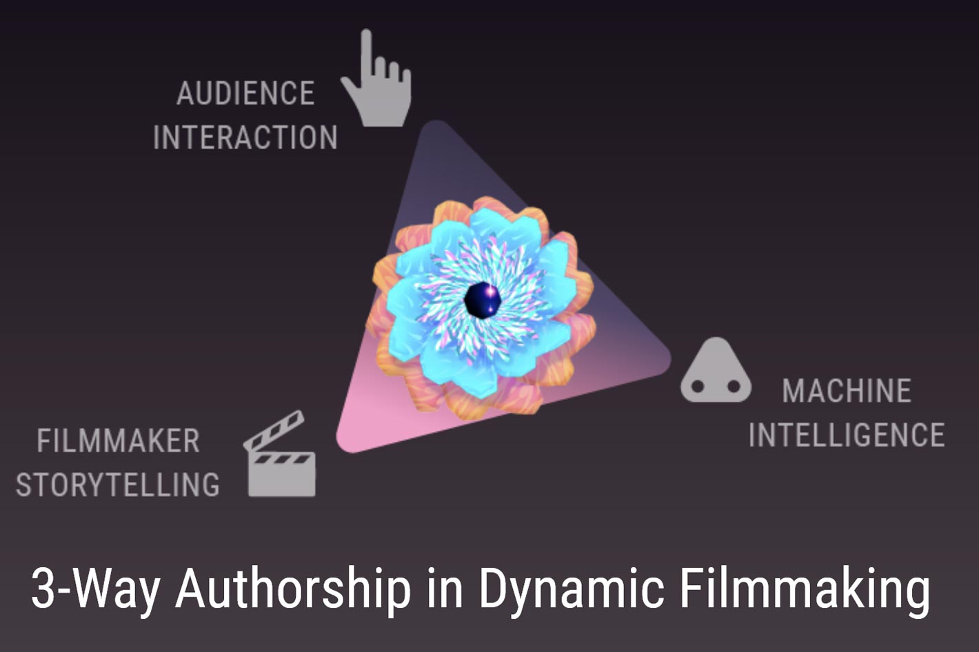Agence: cinematic storytelling with artificial intelligence
