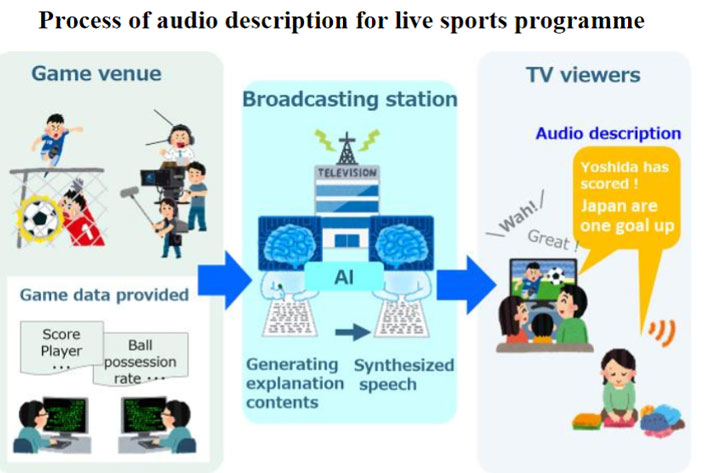AI in broadcasting: optimizing production and distribution of content 13
