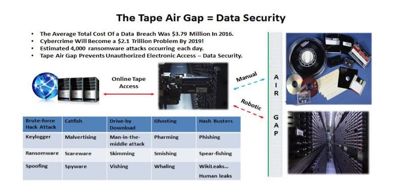 Providing Defense Against Cybercrime 3