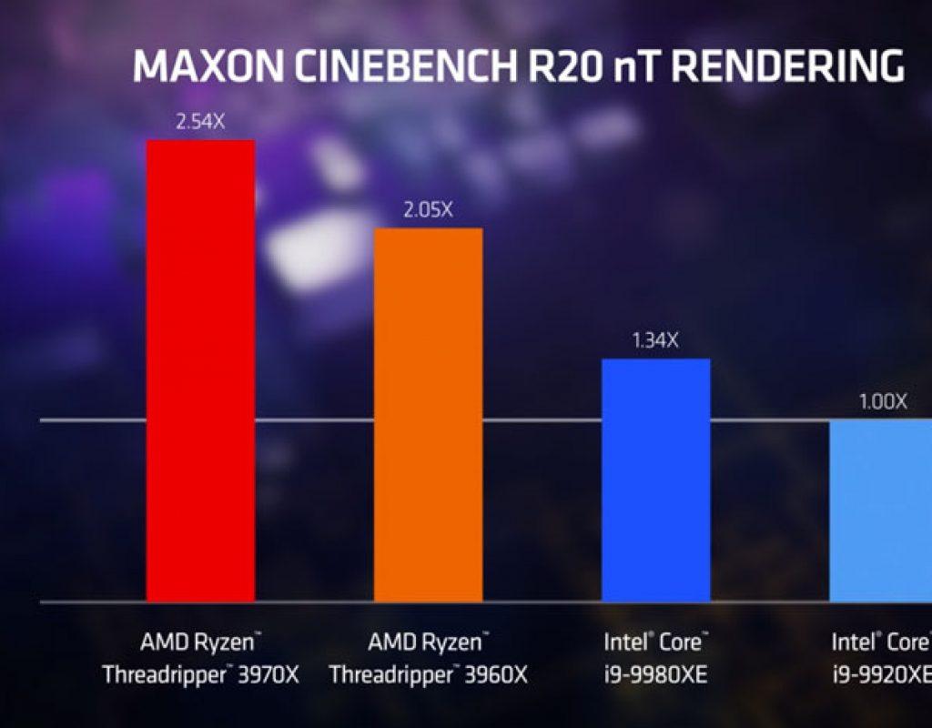 AMD 3rd Gen Ryzen Threadripper: the world's fastest high-end desktop processors