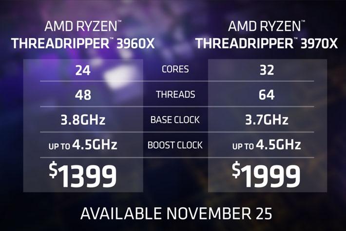 AMD 3rd Gen Ryzen Threadripper: the world's fastest high-end processors 3